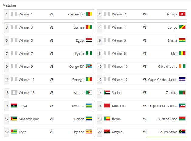 World Cup 2018 Draw - CAF2