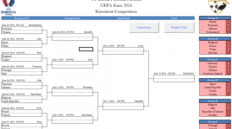 EURO 2016 Picks and Predictions