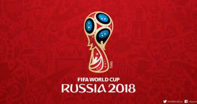 World Cup 2018 Predictions – The Final 32